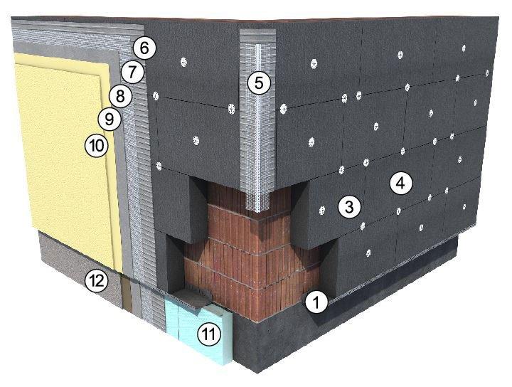 facadeisolering-systemoversigt